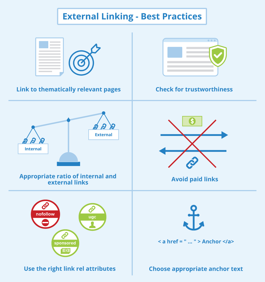 External Links: Definition + SEO Best Practices - Seobility Wiki