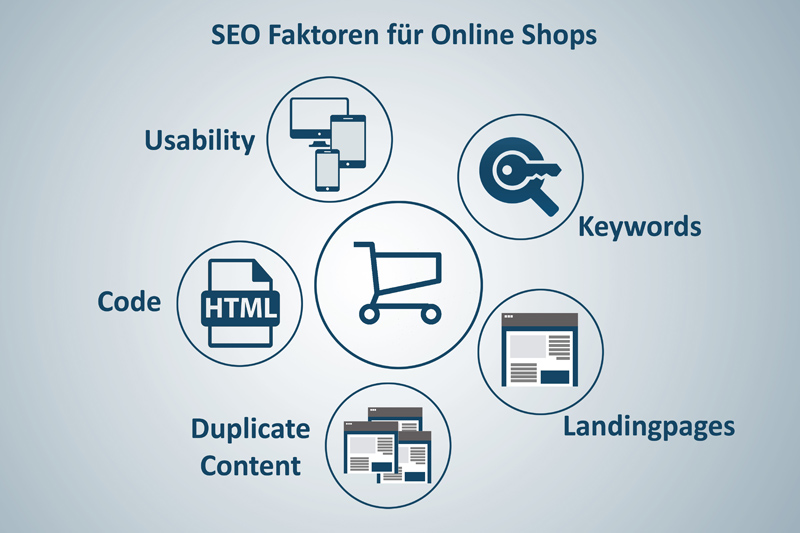 SEO Faktoren für Online Shops