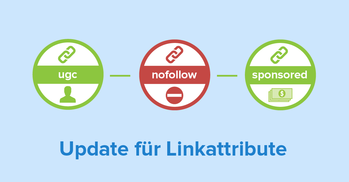 Update für Linkattribute