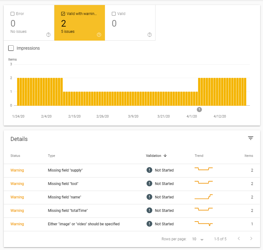 search console HowTo report