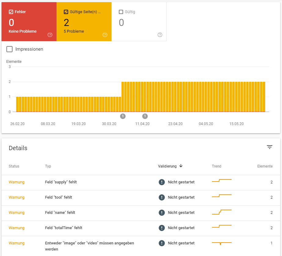 search console warnungen howto