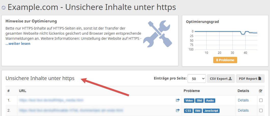 Unsichere Inhalte unter HTTPS