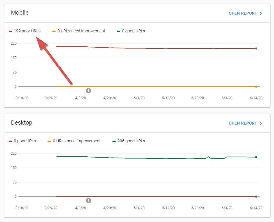 google search console, core web vitals