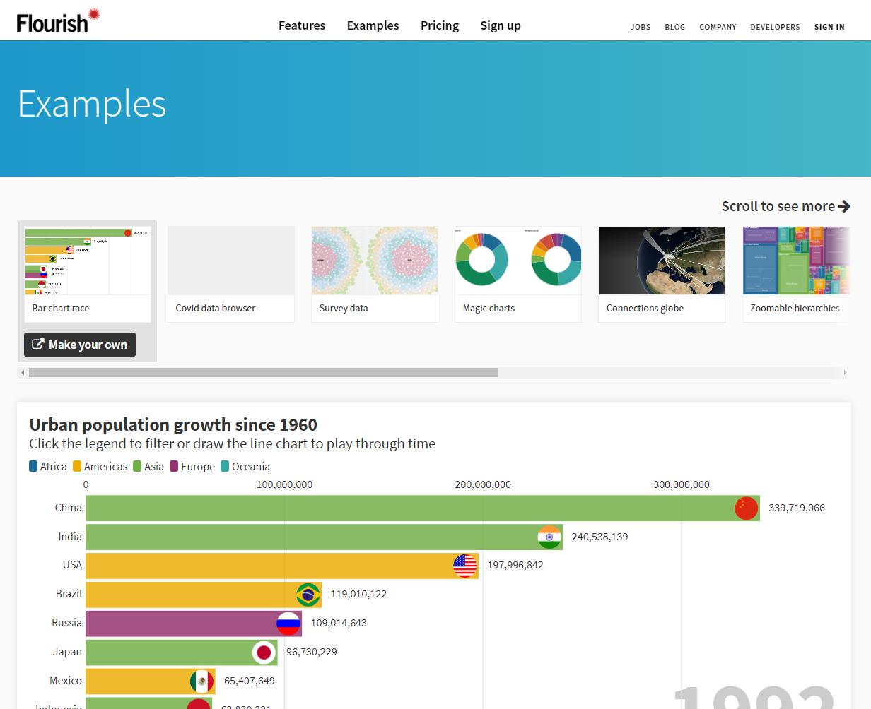 flourish - data visualization app