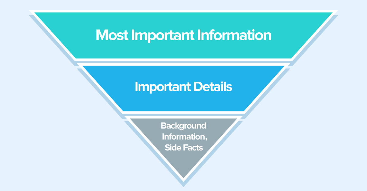 inverted pyramid for content creation