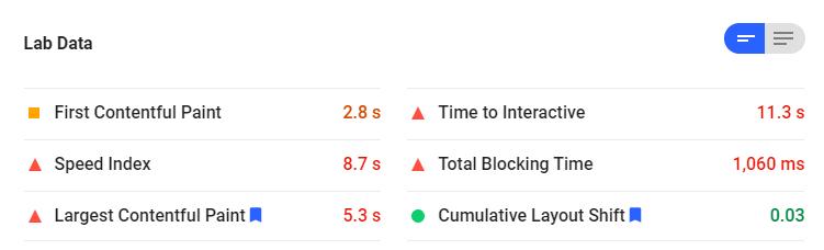wix blog page speed