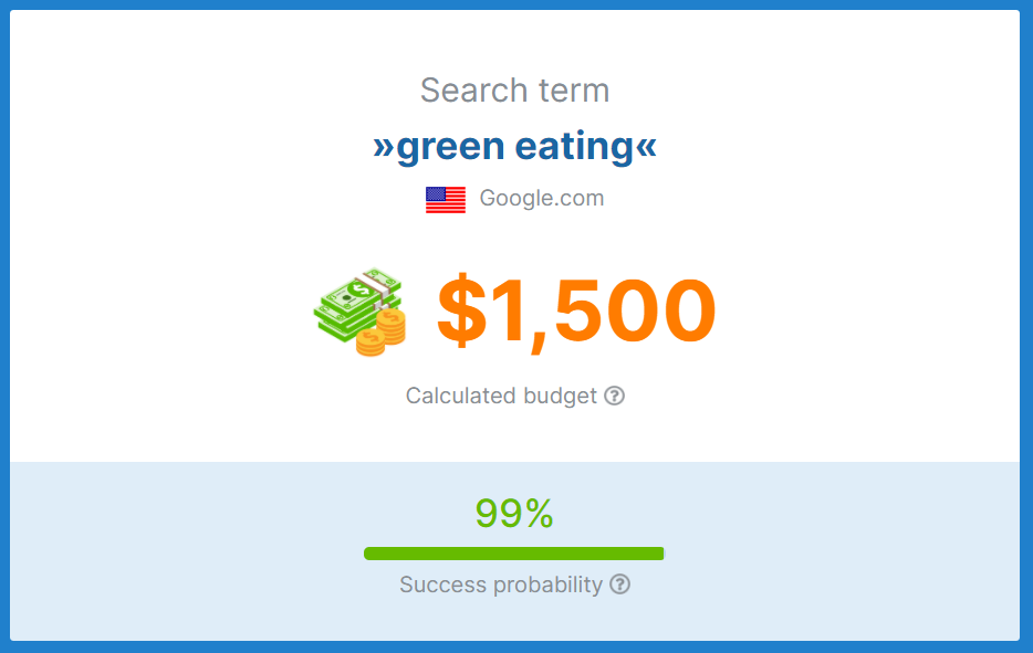 green eating results