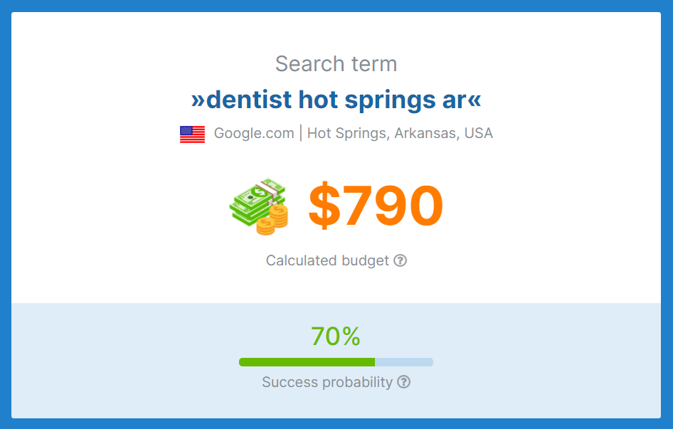 budget for dentist hot springs