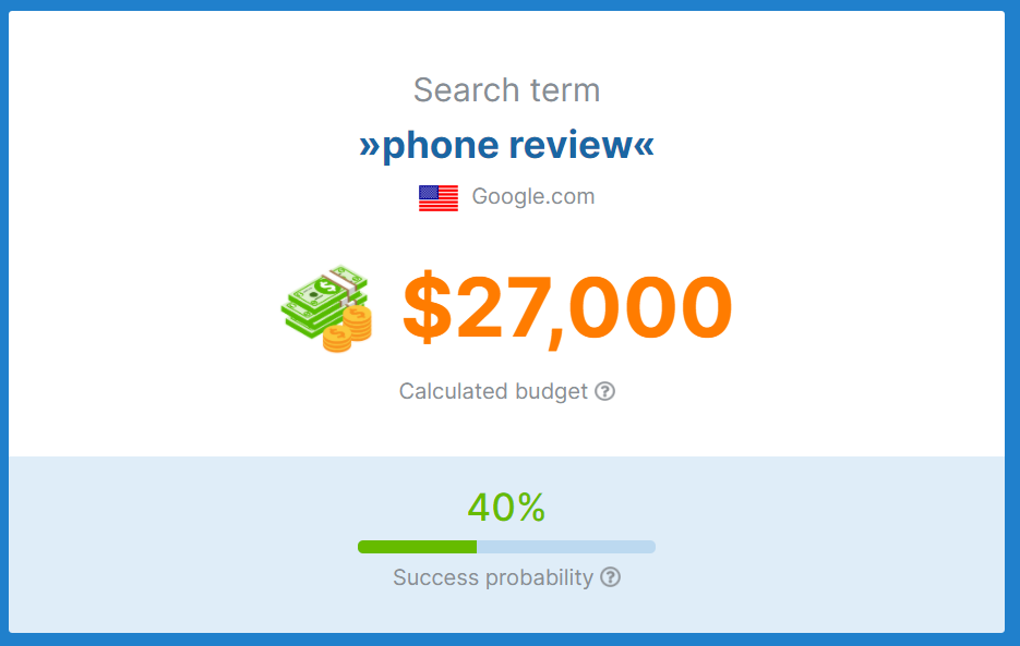 phone review results